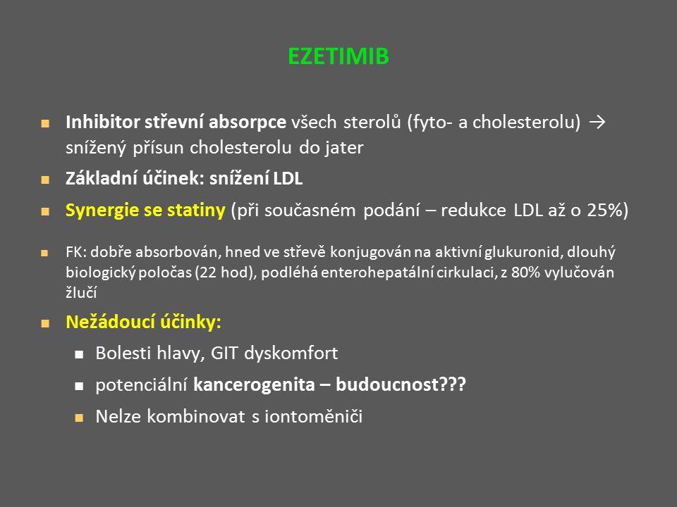 EZETIMIB Inhibitor střevní absorpce všech sterolů (fyto- a cholesterolu) → snížený přísun cholesterolu do jater Základní účinek: snížení LDL Synergie se statiny (při současném podání – redukce LDL až o 25%) FK: dobře absorbován, hned ve střevě konjugován na aktivní glukuronid, dlouhý biologický poločas (22 hod), podléhá enterohepatální cirkulaci, z 80% vylučován žlučí Nežádoucí účinky: Bolesti hlavy, GIT dyskomfort potenciální kancerogenita – budoucnost .
