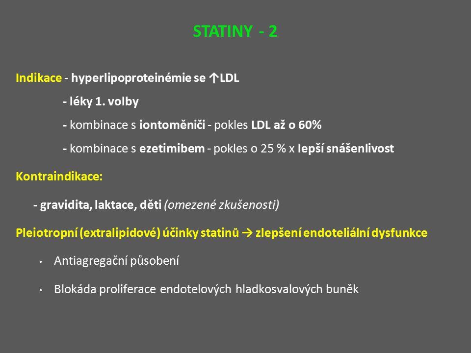 Indikace - hyperlipoproteinémie se ↑LDL - léky 1.