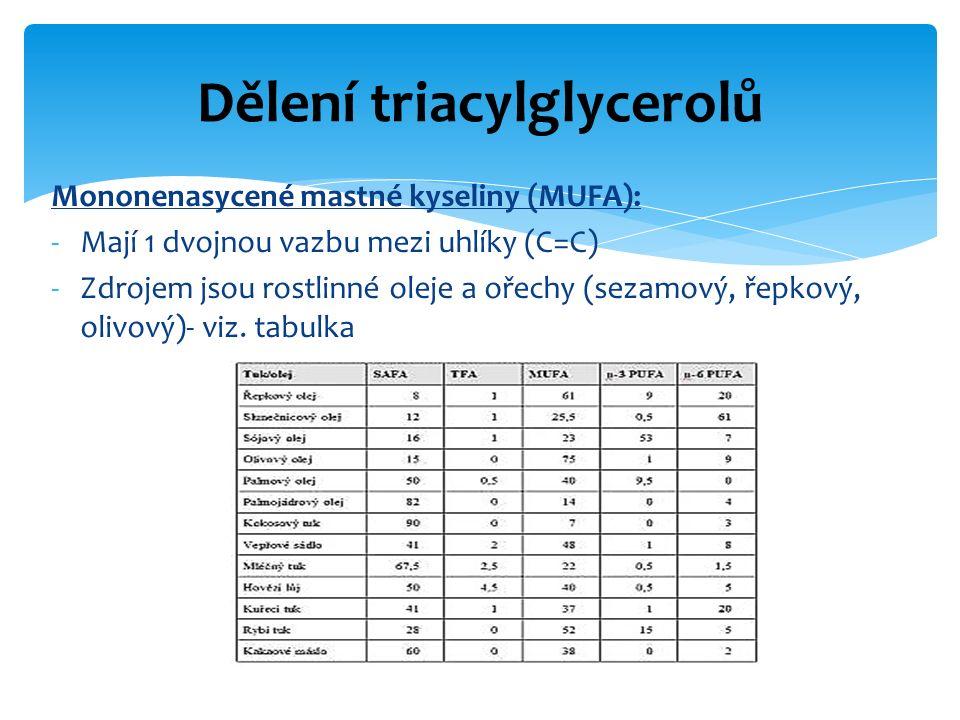 Mononenasycené mastné kyseliny (MUFA): -Mají 1 dvojnou vazbu mezi uhlíky (C=C) -Zdrojem jsou rostlinné oleje a ořechy (sezamový, řepkový, olivový)- viz.