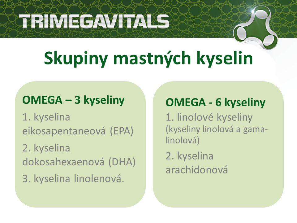 Skupiny mastných kyselin OMEGA – 3 kyseliny 1. kyselina eikosapentaneová (EPA) 2.