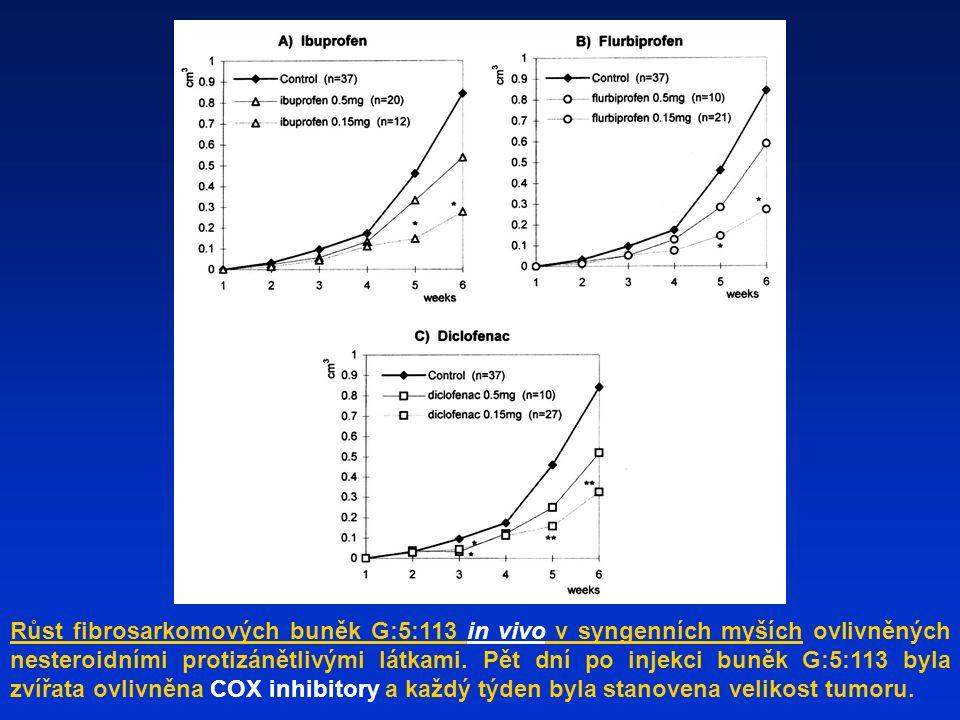 Růst fibrosarkomových buněk G:5:113 in vivo v syngenních myších ovlivněných nesteroidními protizánětlivými látkami.