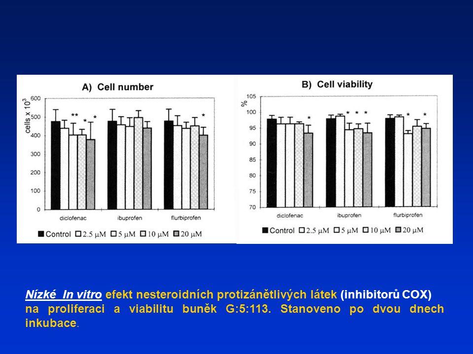 Nízké In vitro efekt nesteroidních protizánětlivých látek (inhibitorů COX) na proliferaci a viabilitu buněk G:5:113.