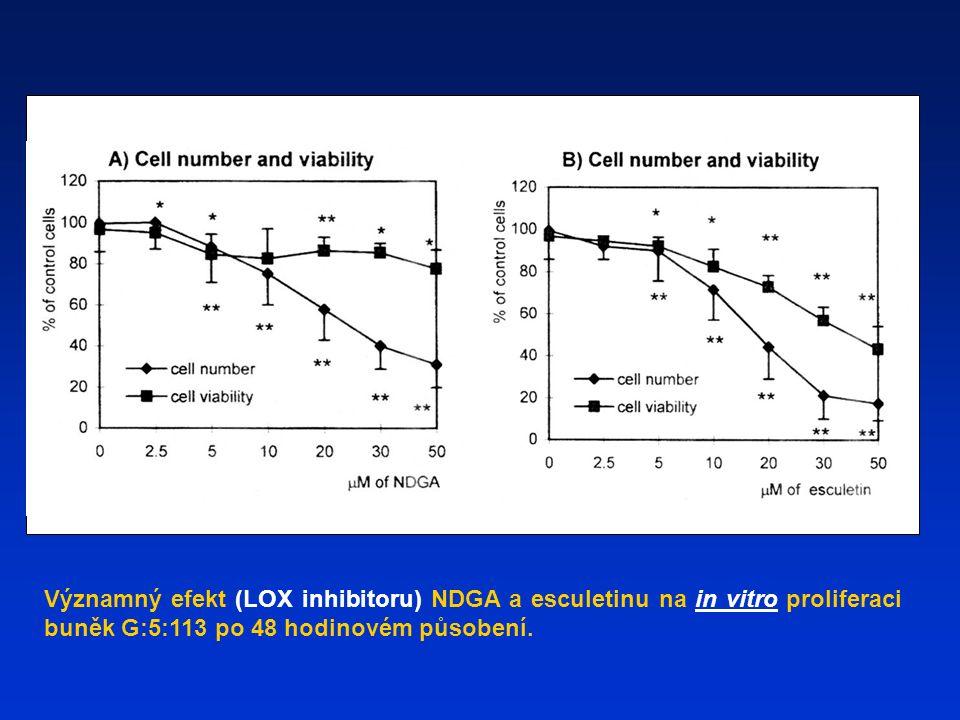 Významný efekt (LOX inhibitoru) NDGA a esculetinu na in vitro proliferaci buněk G:5:113 po 48 hodinovém působení.