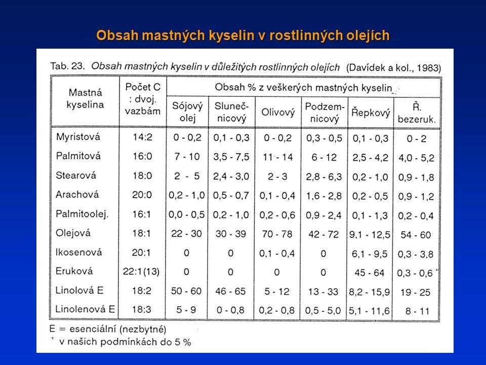 Obsah mastných kyselin v rostlinných olejích
