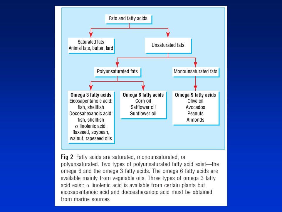 (Polyunsaturated fatty acids - PUFAs) - mastné kyseliny s 18 a více C a 2 i více dvojnými vazbami.