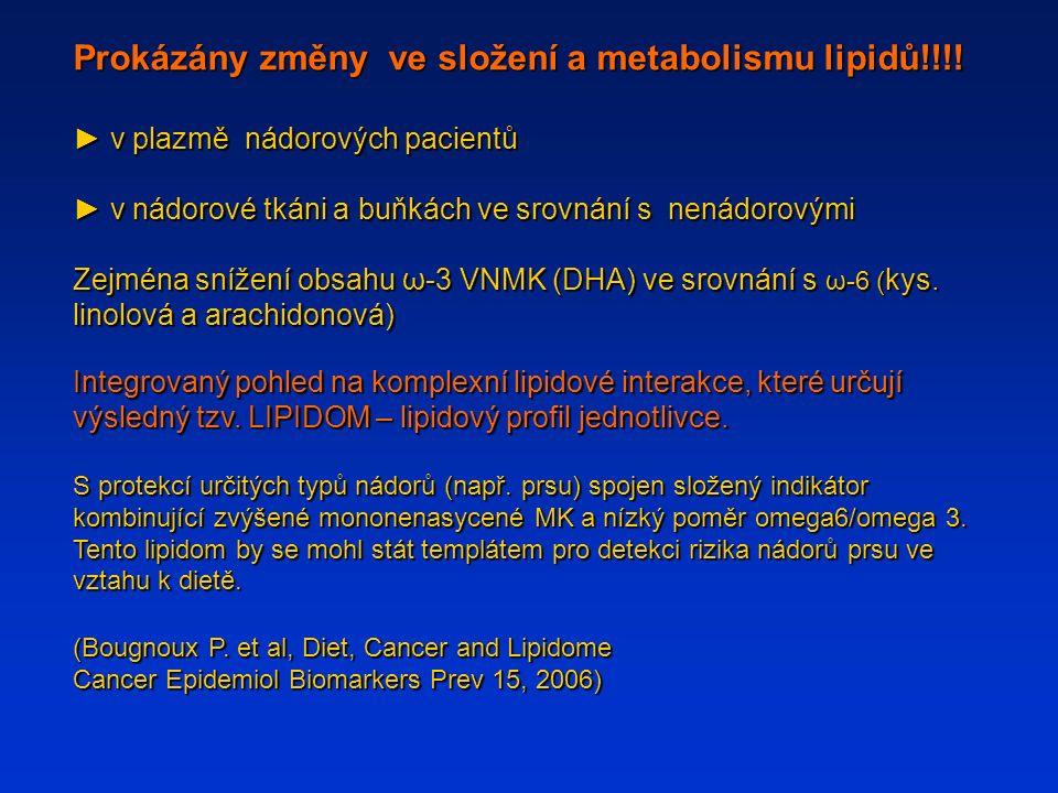 Prokázány změny ve složení a metabolismu lipidů!!!.
