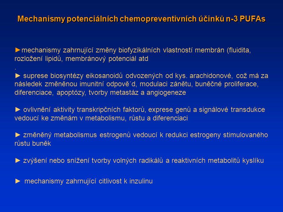 Mechanismy potenciálních chemopreventivních účinků n-3 PUFAs ►mechanismy zahrnující změny biofyzikálních vlastností membrán (fluidita, rozložení lipidů, membránový potenciál atd.