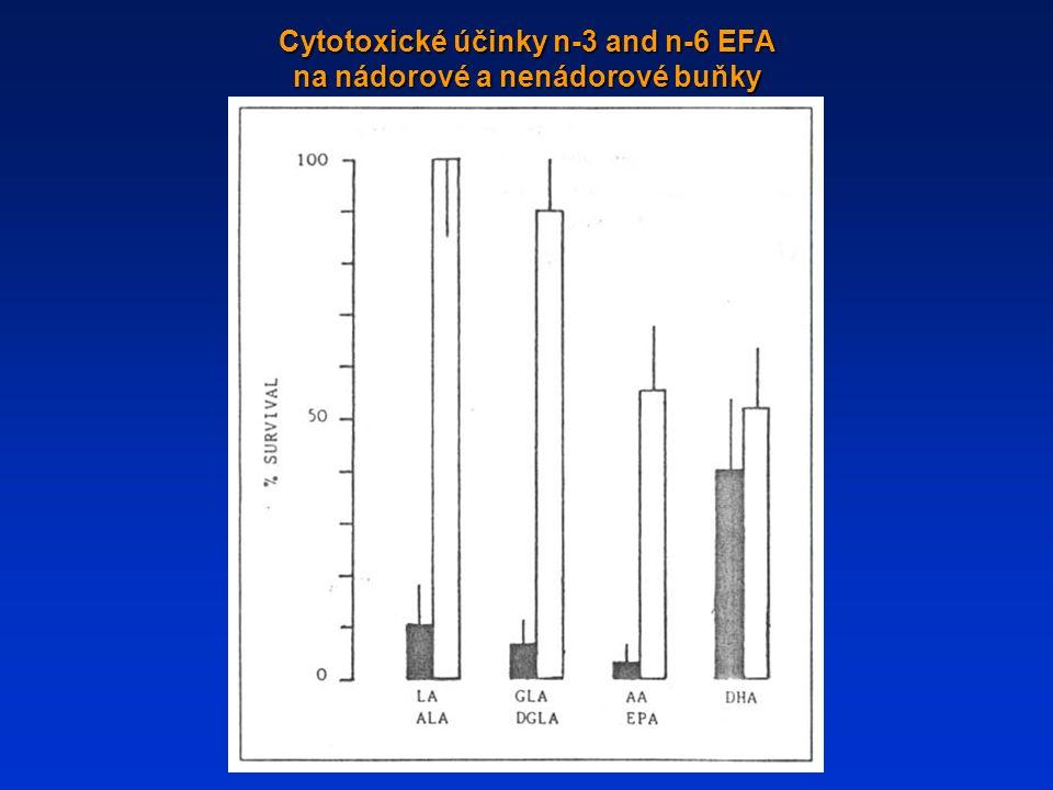 Cytotoxické účinky n-3 and n-6 EFA na nádorové a nenádorové buňky