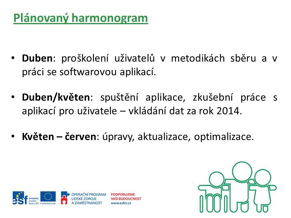Plánovaný harmonogram Duben: proškolení uživatelů v metodikách sběru a v práci se softwarovou aplikací.