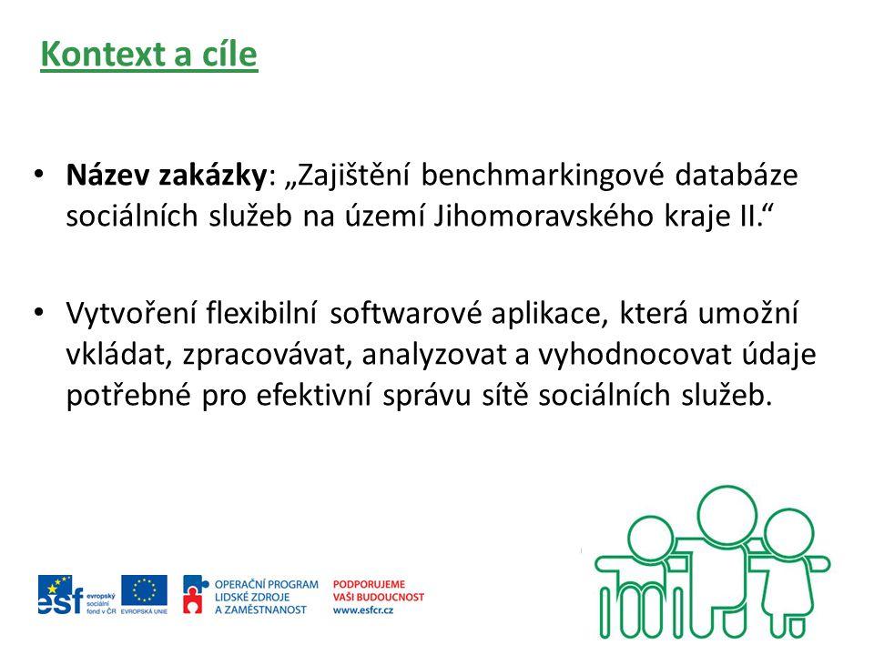 """Kontext a cíle Název zakázky: """"Zajištění benchmarkingové databáze sociálních služeb na území Jihomoravského kraje II. Vytvoření flexibilní softwarové aplikace, která umožní vkládat, zpracovávat, analyzovat a vyhodnocovat údaje potřebné pro efektivní správu sítě sociálních služeb."""