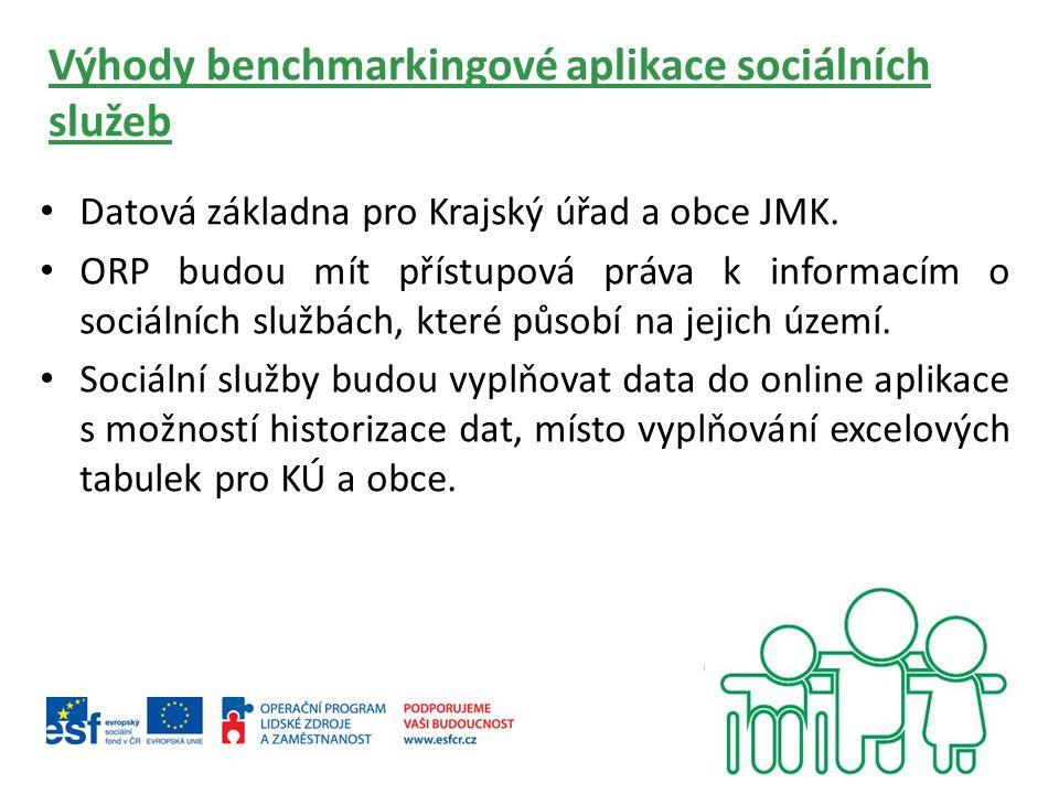 Výhody benchmarkingové aplikace sociálních služeb Datová základna pro Krajský úřad a obce JMK.