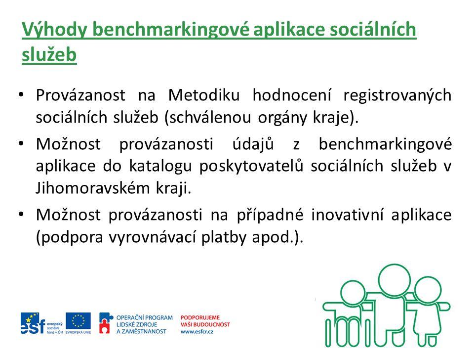 Výhody benchmarkingové aplikace sociálních služeb Provázanost na Metodiku hodnocení registrovaných sociálních služeb (schválenou orgány kraje).