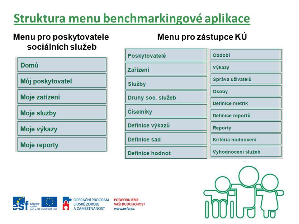 Struktura menu benchmarkingové aplikace Menu pro poskytovatele sociálních služeb Menu pro zástupce KÚ