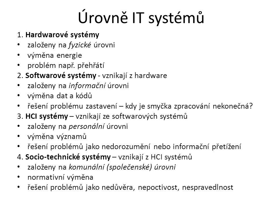 1. Hardwarové systémy založeny na fyzické úrovni výměna energie problém např. přehřátí 2. Softwarové systémy - vznikají z hardware založeny na informa
