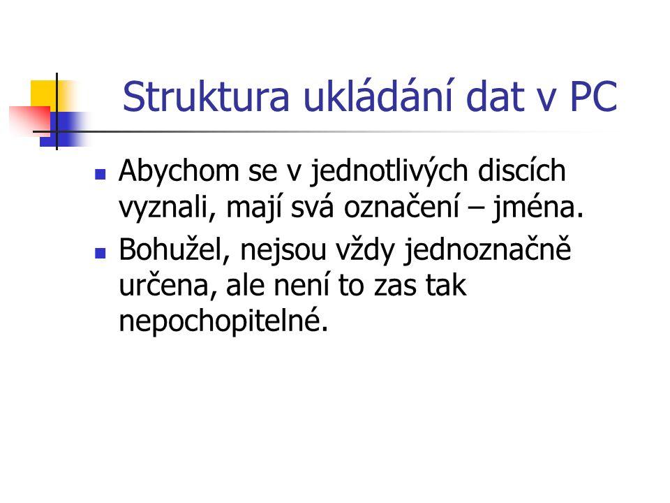 Struktura ukládání dat v PC Abychom se v jednotlivých discích vyznali, mají svá označení – jména.