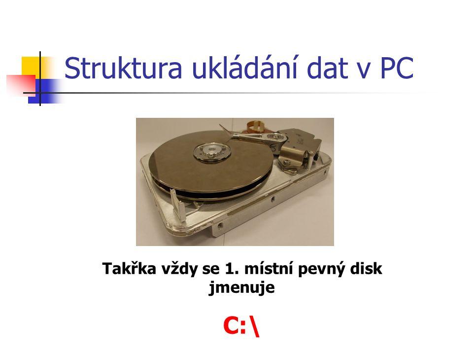 Struktura ukládání dat v PC Takřka vždy se 1. místní pevný disk jmenuje C:\