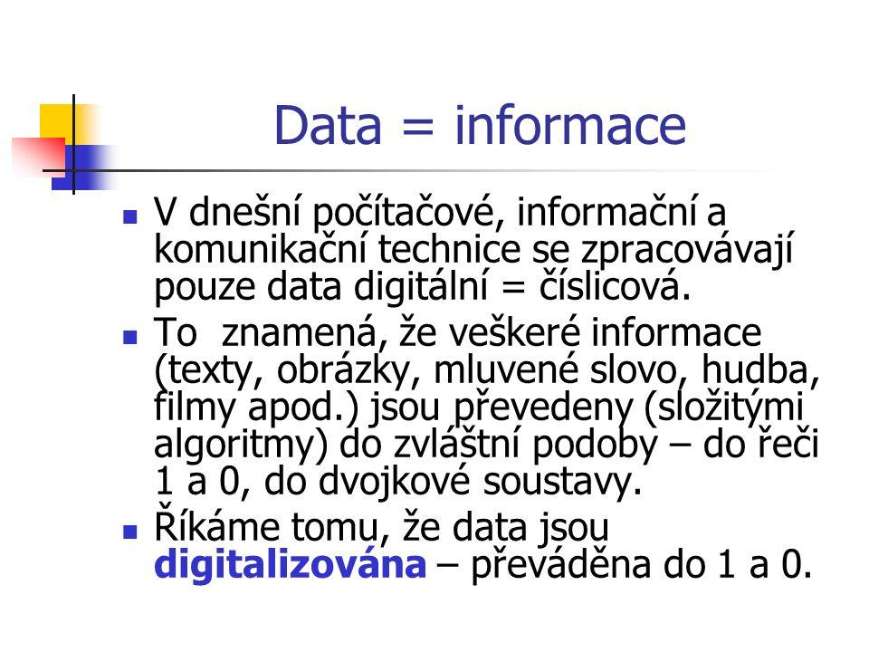 Data = informace V dnešní počítačové, informační a komunikační technice se zpracovávají pouze data digitální = číslicová.