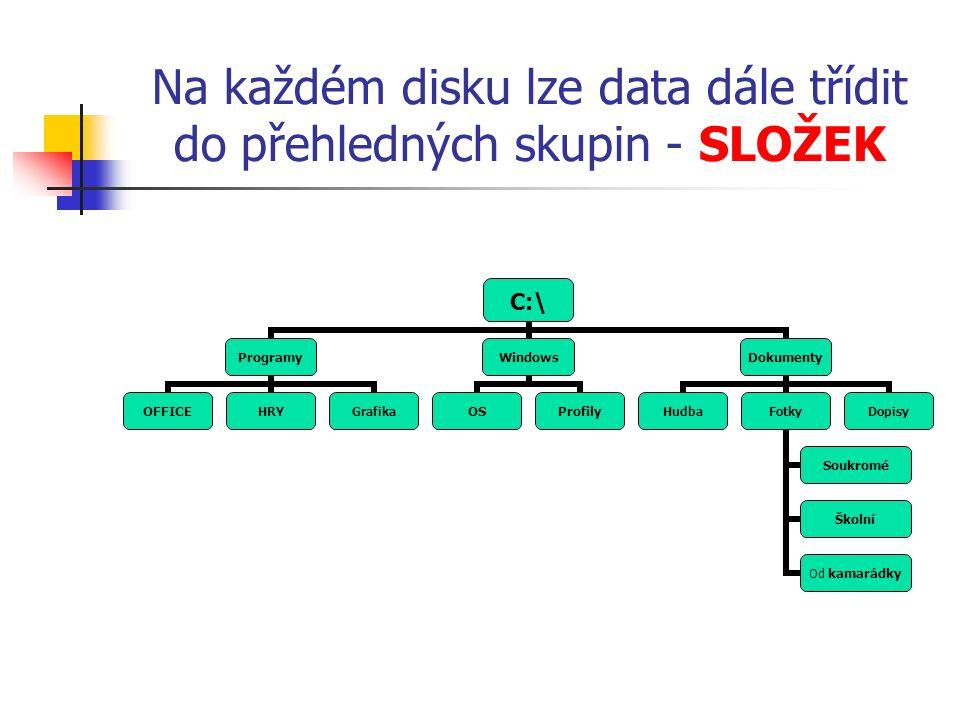 Na každém disku lze data dále třídit do přehledných skupin - SLOŽEK C:\ Programy OFFICEHRYGrafika Windows OSProfily Dokumenty HudbaFotky Soukromé Školní Od kamarádky Dopisy