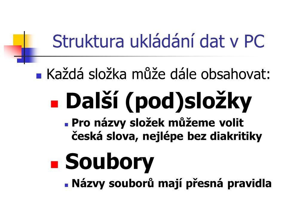 Struktura ukládání dat v PC Každá složka může dále obsahovat: Další (pod)složky Pro názvy složek můžeme volit česká slova, nejlépe bez diakritiky Soubory Názvy souborů mají přesná pravidla