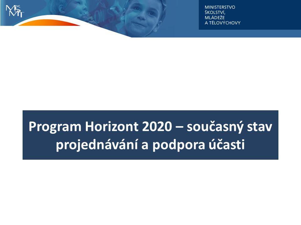 Program Horizont 2020 – současný stav projednávání a podpora účasti