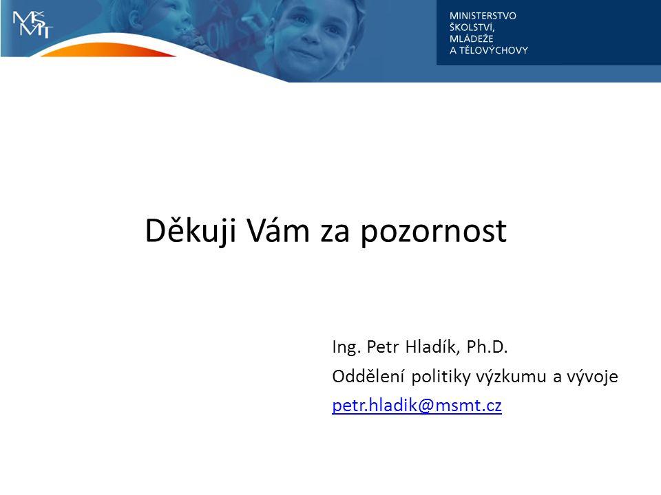 Děkuji Vám za pozornost Ing. Petr Hladík, Ph.D.