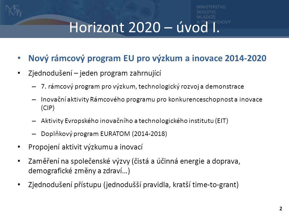 Horizont 2020 – úvod I.