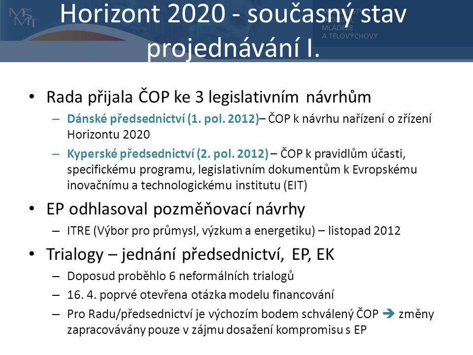 Horizont 2020 - současný stav projednávání I.