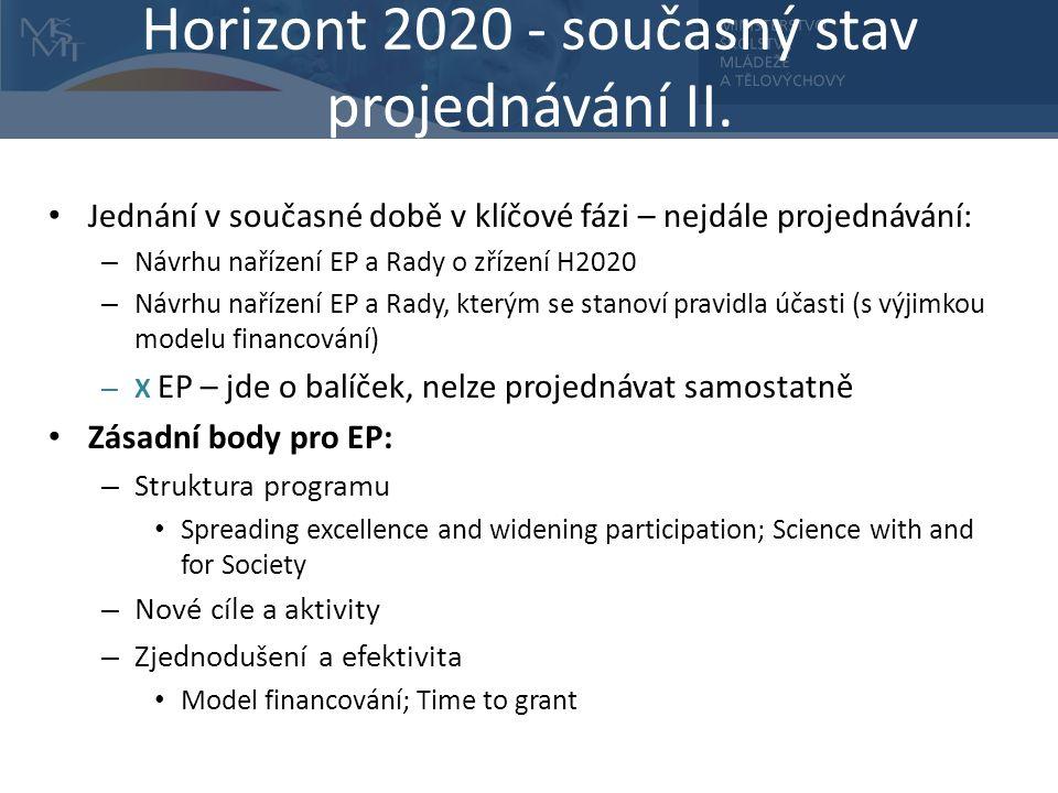 Horizont 2020 - současný stav projednávání II.