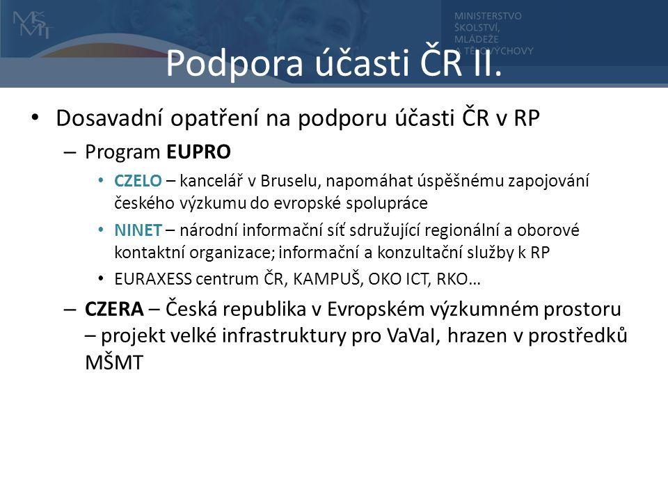Podpora účasti ČR II.