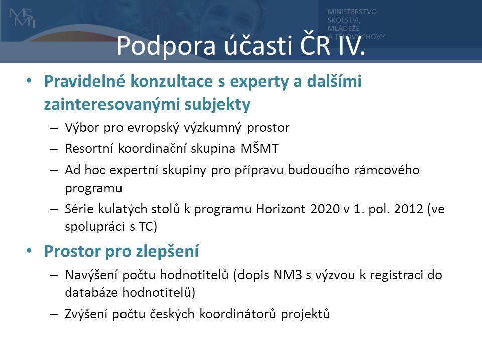Podpora účasti ČR IV.