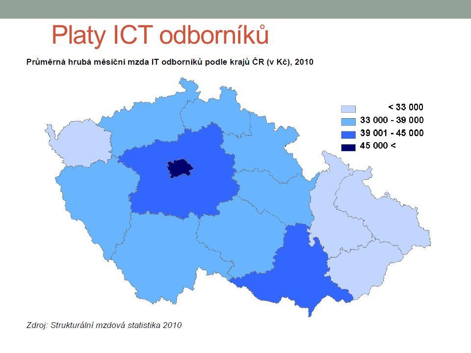 Platy ICT odborníků 16