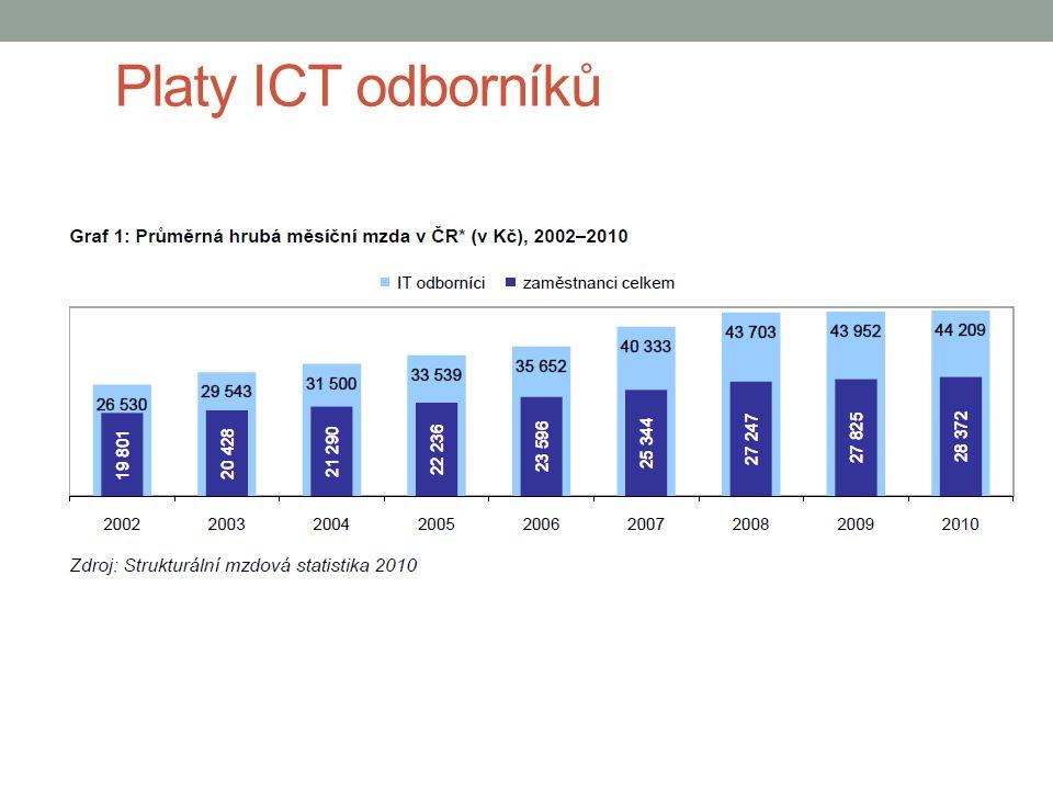 Platy ICT odborníků 17