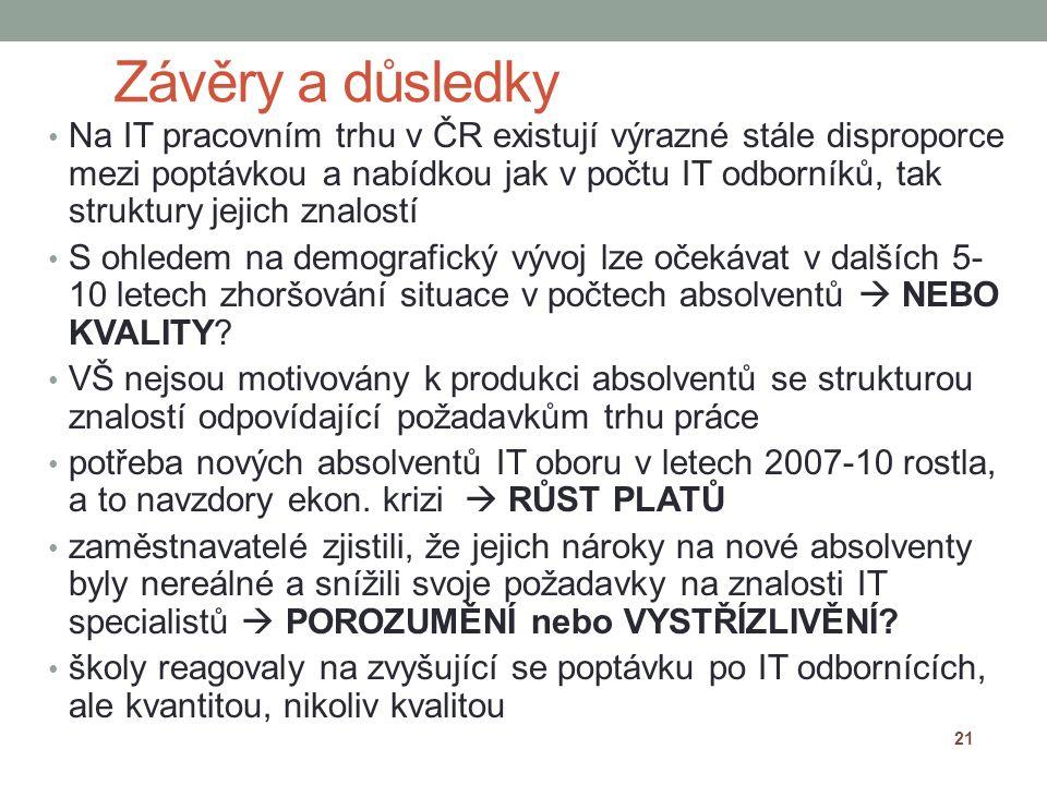 Závěry a důsledky Na IT pracovním trhu v ČR existují výrazné stále disproporce mezi poptávkou a nabídkou jak v počtu IT odborníků, tak struktury jejich znalostí S ohledem na demografický vývoj lze očekávat v dalších 5- 10 letech zhoršování situace v počtech absolventů  NEBO KVALITY.