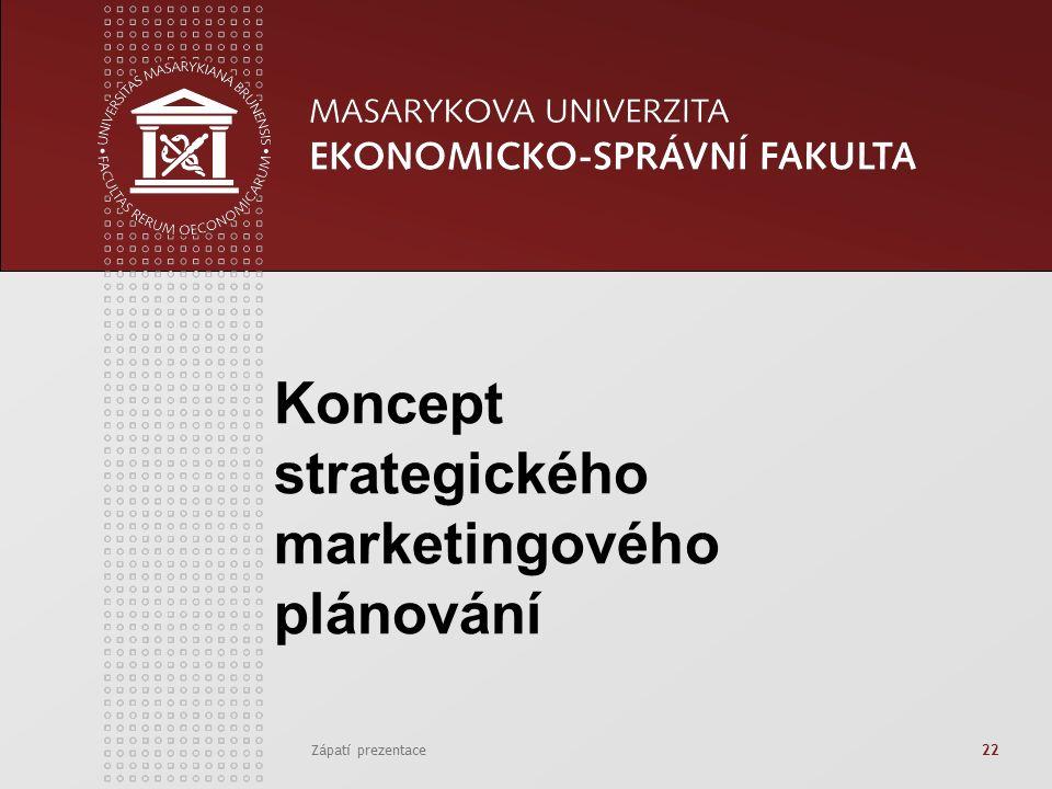 Zápatí prezentace22 Koncept strategického marketingového plánování