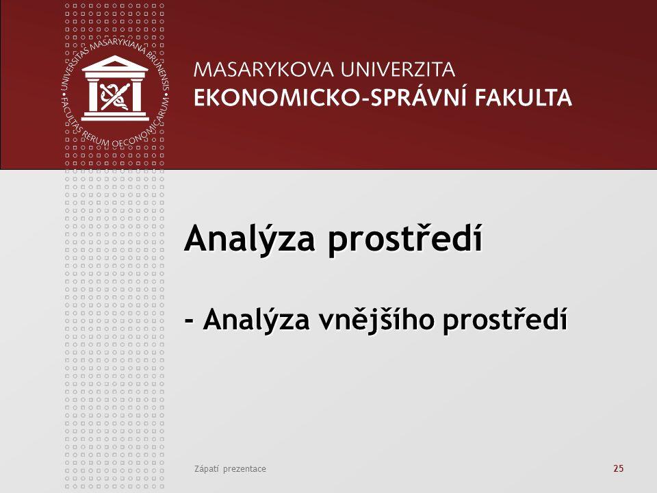Zápatí prezentace25 Analýza prostředí - Analýza vnějšího prostředí