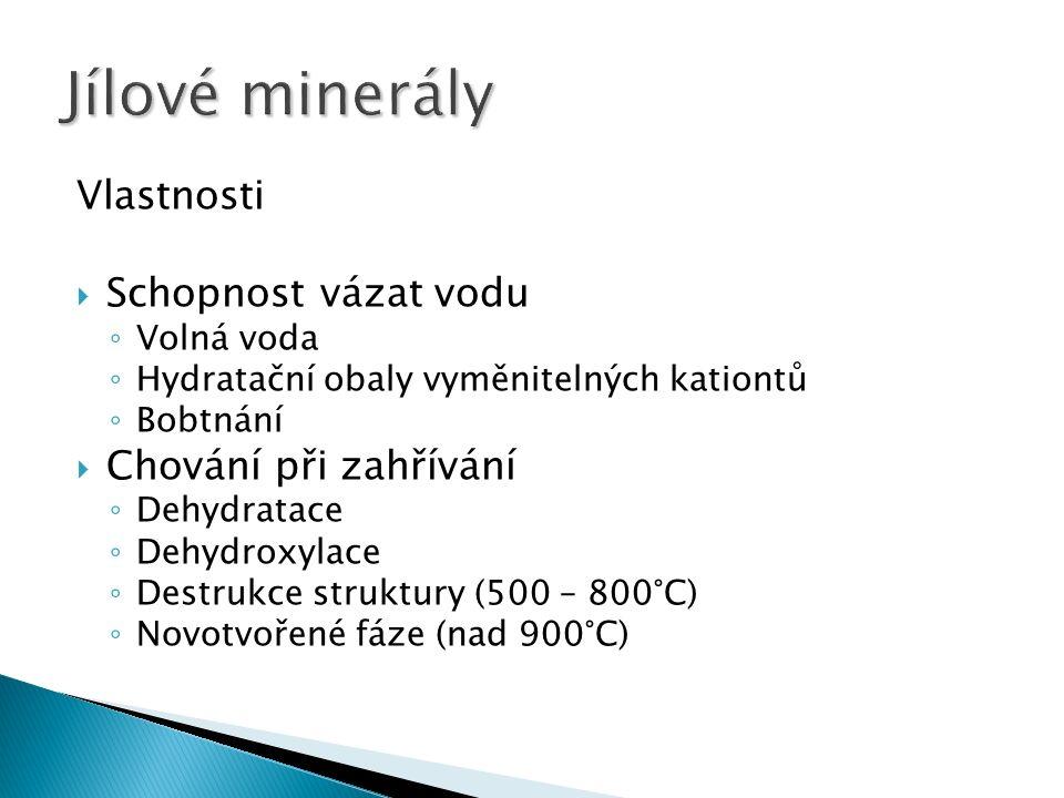 Vlastnosti  Schopnost vázat vodu ◦ Volná voda ◦ Hydratační obaly vyměnitelných kationtů ◦ Bobtnání  Chování při zahřívání ◦ Dehydratace ◦ Dehydroxyl