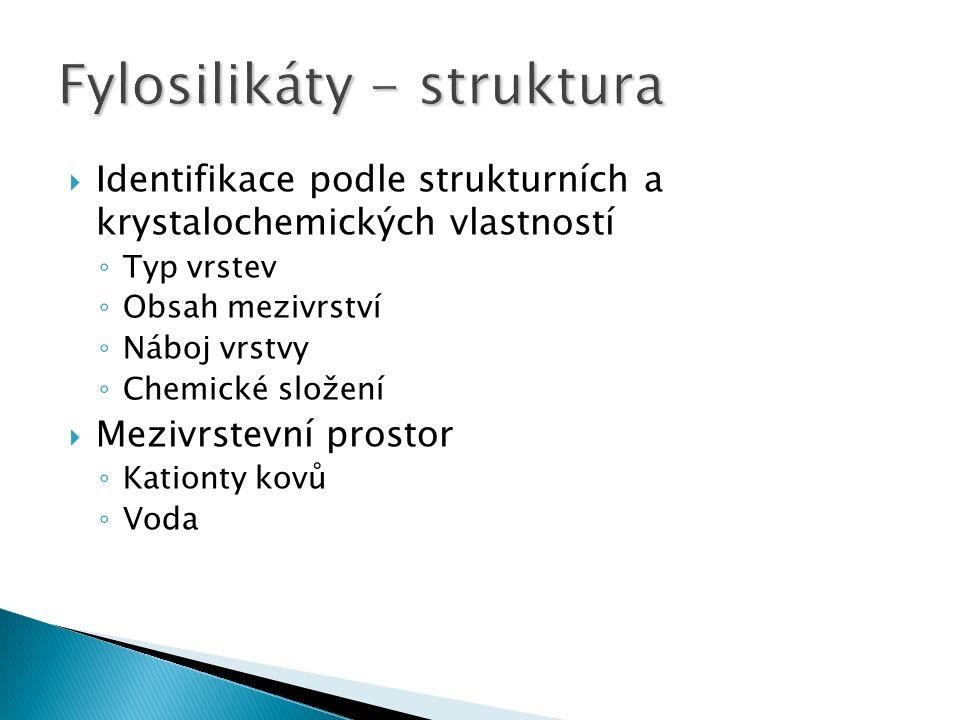  Identifikace podle strukturních a krystalochemických vlastností ◦ Typ vrstev ◦ Obsah mezivrství ◦ Náboj vrstvy ◦ Chemické složení  Mezivrstevní pro