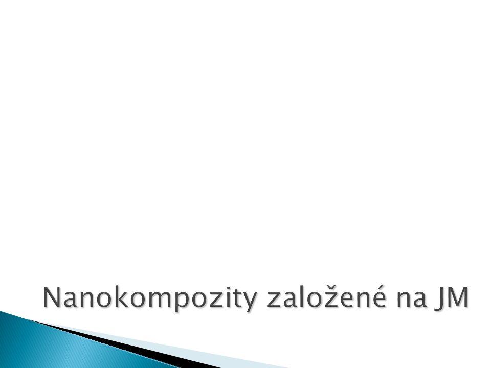  Interkalace ◦ Anorganickými látkami ◦ Organickými látkami  Pilarizace  Nosiče nanočástic