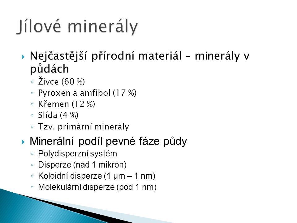  Nejčastější přírodní materiál – m i nerály v půdách ◦ Živce (60 %) ◦ Pyroxen a amfibol (17 %) ◦ Křemen (12 %) ◦ Slída (4 %) ◦ Tzv.