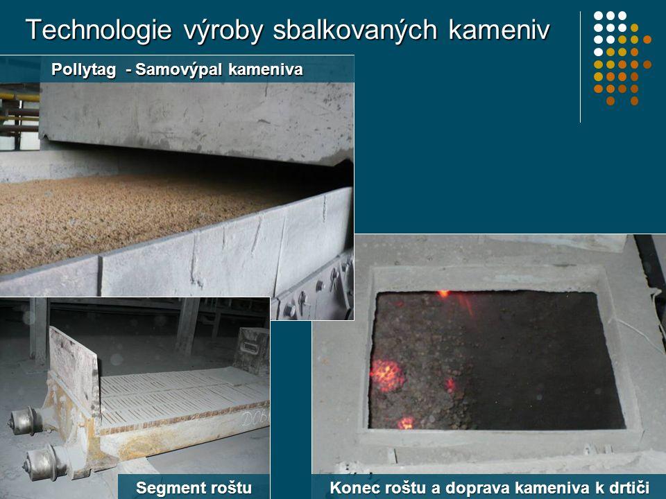 Technologie výroby sbalkovaných kameniv Pollytag - Samovýpal kameniva Konec roštu a doprava kameniva k drtiči Segment roštu
