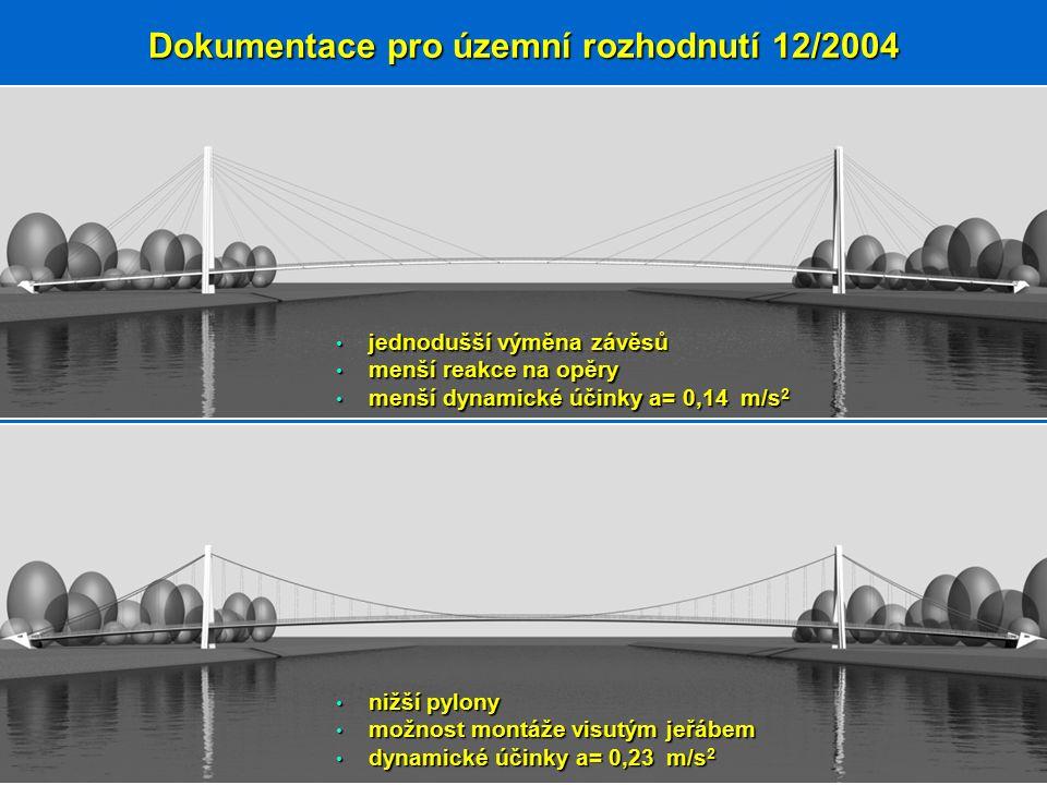 Dokumentace pro územní rozhodnutí 12/2004 jednodušší výměna závěsů jednodušší výměna závěsů menší reakce na opěry menší reakce na opěry menší dynamické účinky a= 0,14 m/s 2 menší dynamické účinky a= 0,14 m/s 2 nižší pylony nižší pylony možnost montáže visutým jeřábem možnost montáže visutým jeřábem dynamické účinky a= 0,23 m/s 2 dynamické účinky a= 0,23 m/s 2