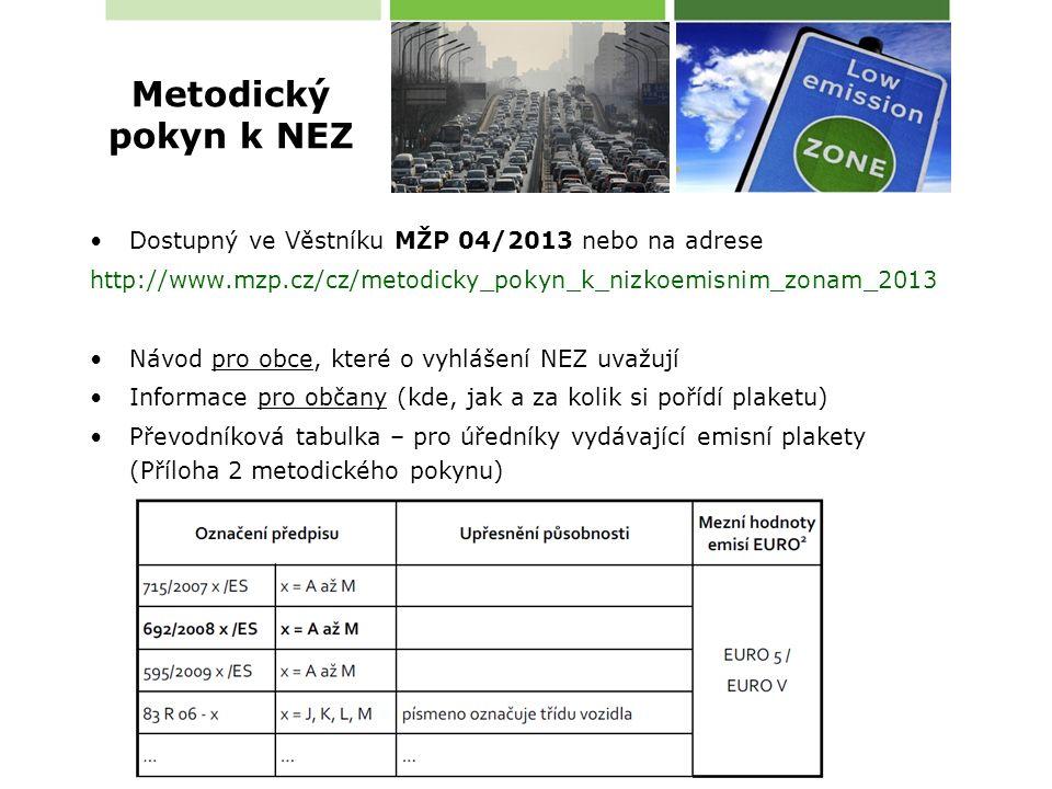 Dostupný ve Věstníku MŽP 04/2013 nebo na adrese http://www.mzp.cz/cz/metodicky_pokyn_k_nizkoemisnim_zonam_2013 Návod pro obce, které o vyhlášení NEZ uvažují Informace pro občany (kde, jak a za kolik si pořídí plaketu) Převodníková tabulka – pro úředníky vydávající emisní plakety (Příloha 2 metodického pokynu) Metodický pokyn k NEZ