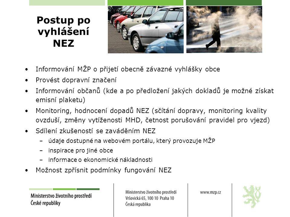 Informování MŽP o přijetí obecně závazné vyhlášky obce Provést dopravní značení Informování občanů (kde a po předložení jakých dokladů je možné získat emisní plaketu) Monitoring, hodnocení dopadů NEZ (sčítání dopravy, monitoring kvality ovzduší, změny vytíženosti MHD, četnost porušování pravidel pro vjezd) Sdílení zkušeností se zaváděním NEZ –údaje dostupné na webovém portálu, který provozuje MŽP –inspirace pro jiné obce –informace o ekonomické nákladnosti Možnost zpřísnit podmínky fungování NEZ Postup po vyhlášení NEZ