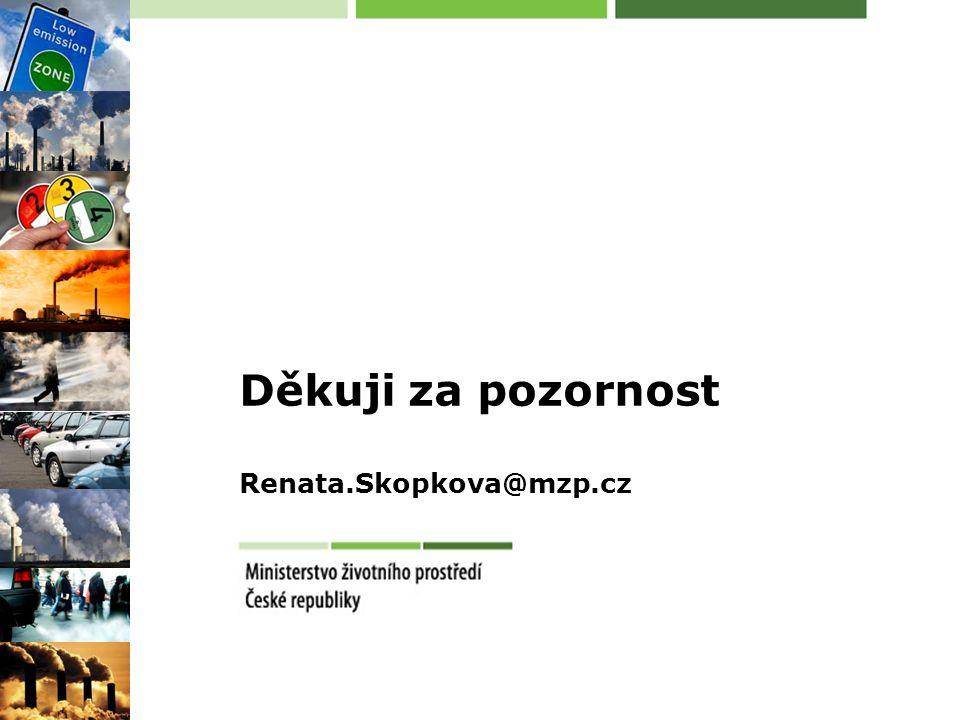 Děkuji za pozornost Renata.Skopkova@mzp.cz