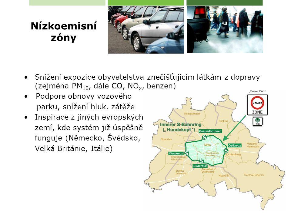 Zákon č.201/2012 Sb., o ochraně ovzduší (z 1. 9. 2012) - § 14 Nařízení vlády č.