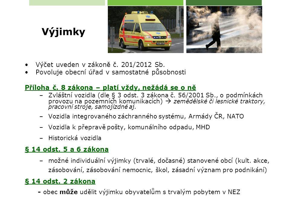 Výčet uveden v zákoně č. 201/2012 Sb. Povoluje obecní úřad v samostatné působnosti Příloha č.