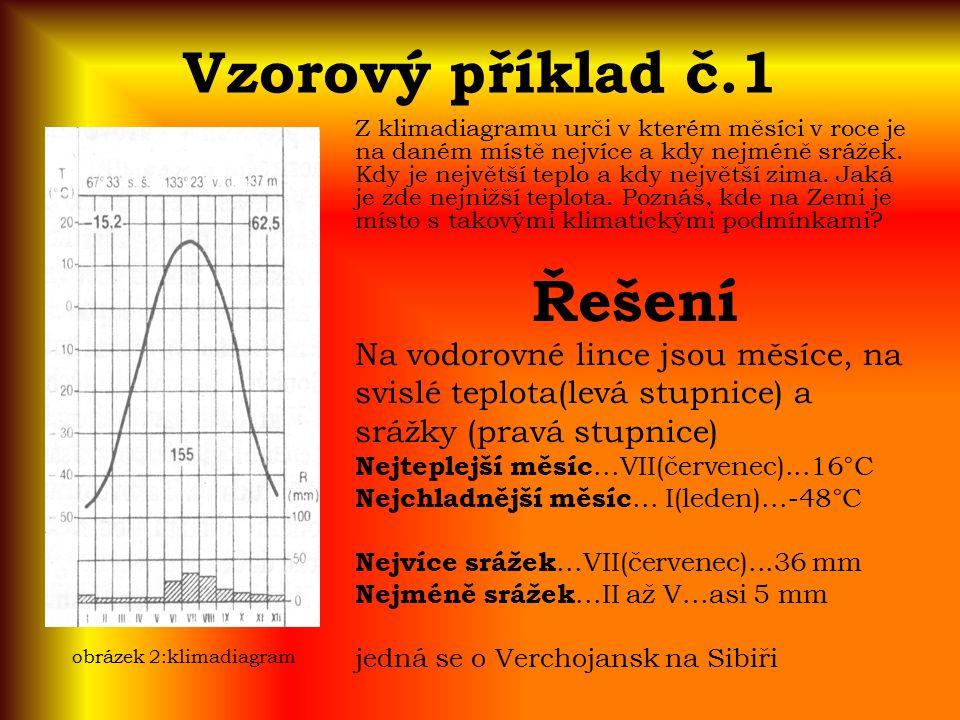 Vzorový příklad č.1 Řešení Na vodorovné lince jsou měsíce, na svislé teplota(levá stupnice) a srážky (pravá stupnice) Nejteplejší měsíc...VII(červenec)...16°C Nejchladnější měsíc...