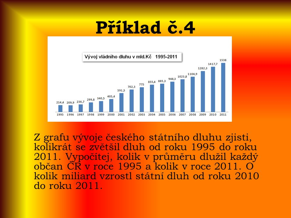 Příklad č.4 Z grafu vývoje českého státního dluhu zjisti, kolikrát se zvětšil dluh od roku 1995 do roku 2011.