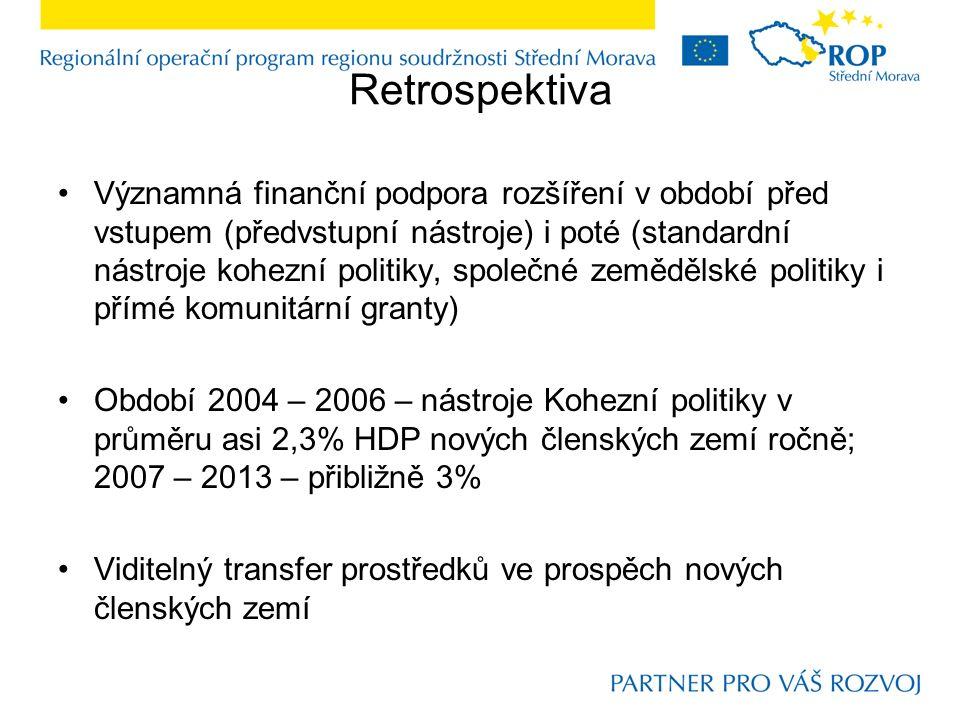 Retrospektiva Významná finanční podpora rozšíření v období před vstupem (předvstupní nástroje) i poté (standardní nástroje kohezní politiky, společné zemědělské politiky i přímé komunitární granty) Období 2004 – 2006 – nástroje Kohezní politiky v průměru asi 2,3% HDP nových členských zemí ročně; 2007 – 2013 – přibližně 3% Viditelný transfer prostředků ve prospěch nových členských zemí
