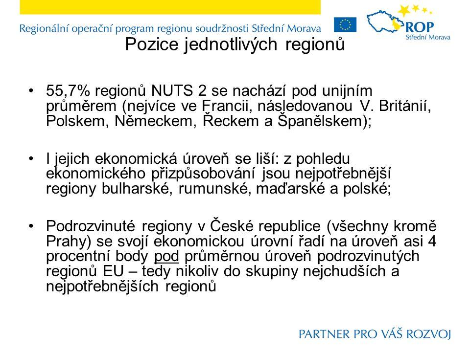 Pozice jednotlivých regionů 55,7% regionů NUTS 2 se nachází pod unijním průměrem (nejvíce ve Francii, následovanou V.